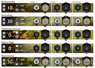 Ranger Build Traits